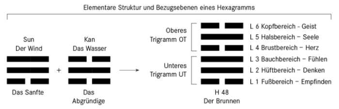 Hex_Struk_1_Ohne_Rahmen